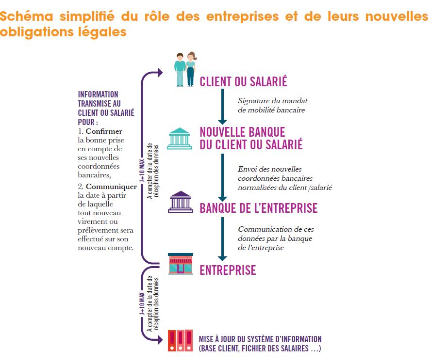 schema-simplification-bancaire-1